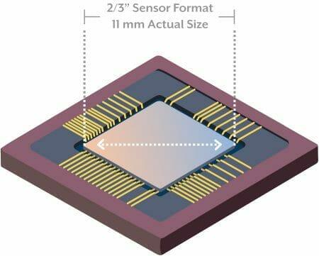 Сензори за изображения в нашите телефони