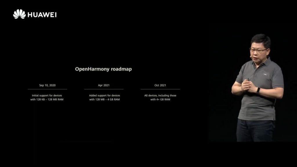пътна карта за проекта Open Harmony